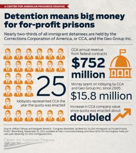 DetentionBedQuota5v2